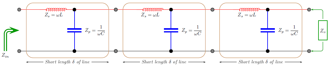 Theoretical circuit model representing three infinitely small sections of coaxial cable