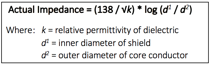 The formula for calculating the actual impedance of a coaxial cable